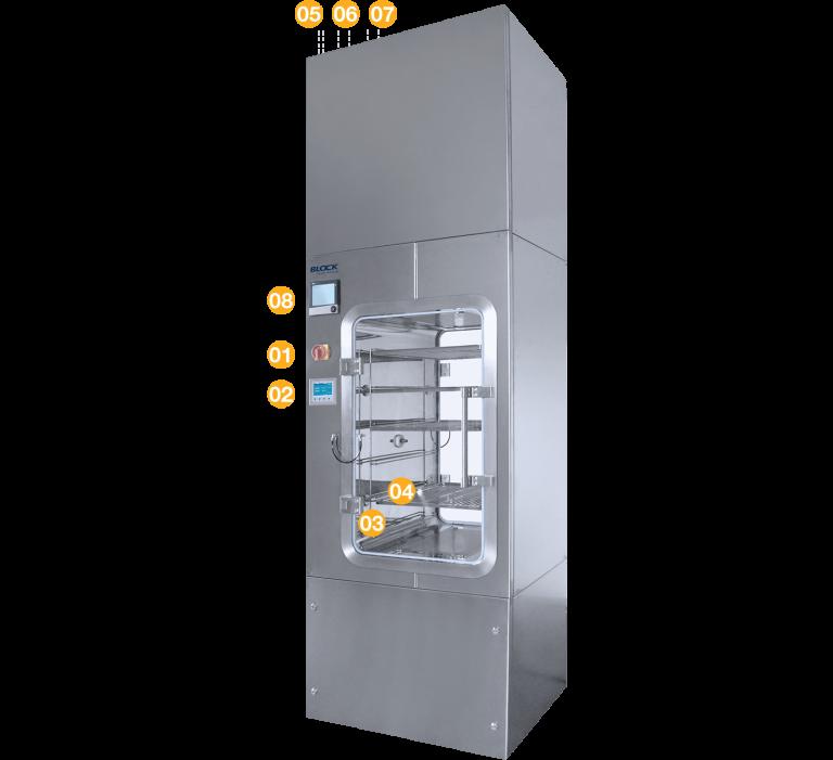 Các bộ phận của tủ khử ô nhiễm VHP