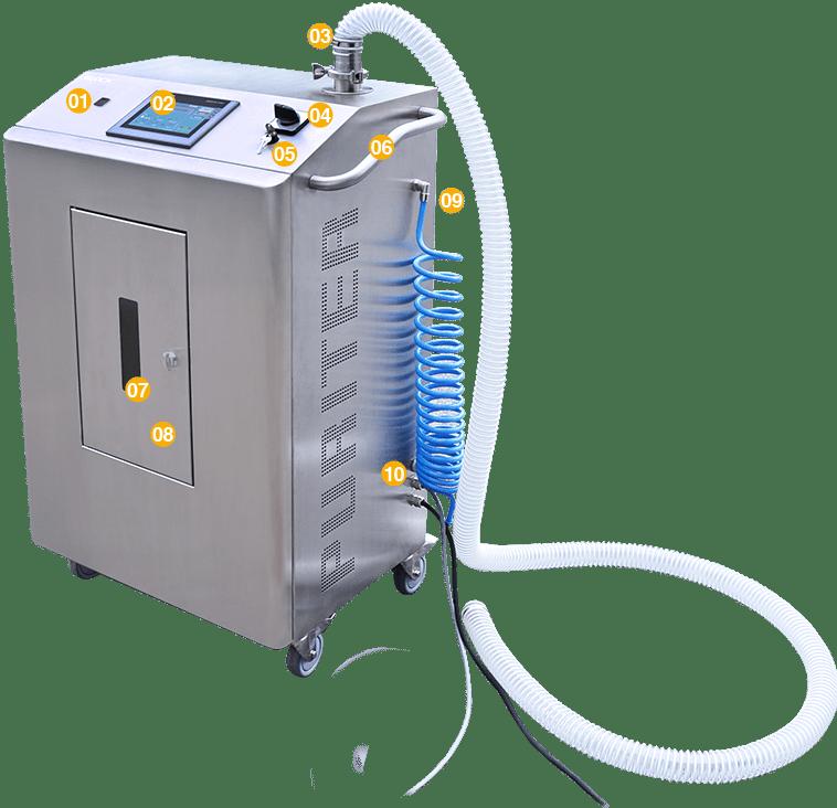 Các bộ phận của máy tạo hơi hydrogen Peroxide - Puriter